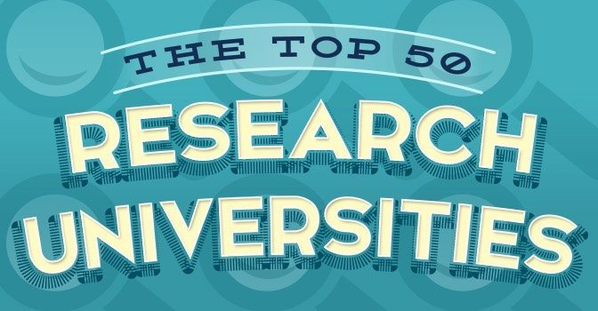 Top Research Universities